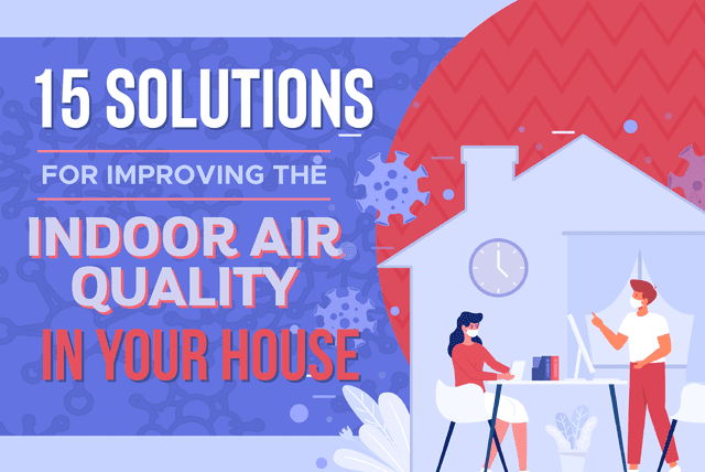 Improving the Indoor Air Quality