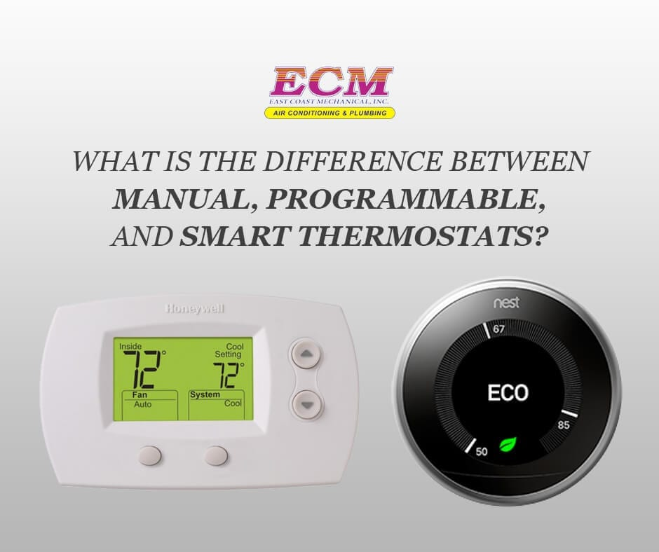 Manual Programmable And Smart Thermostats What S The