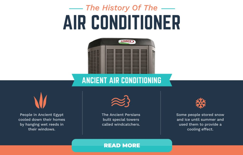 History of the Air Conditioner