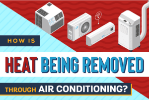 How Is Heat Removed Through Air Conditioning?