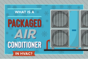 What is a packaged air conditioner unit