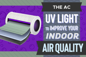 AC UV Light