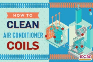 clean air conditioner coils