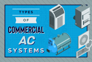 commercial ac