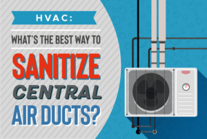 sanitize central air ducts