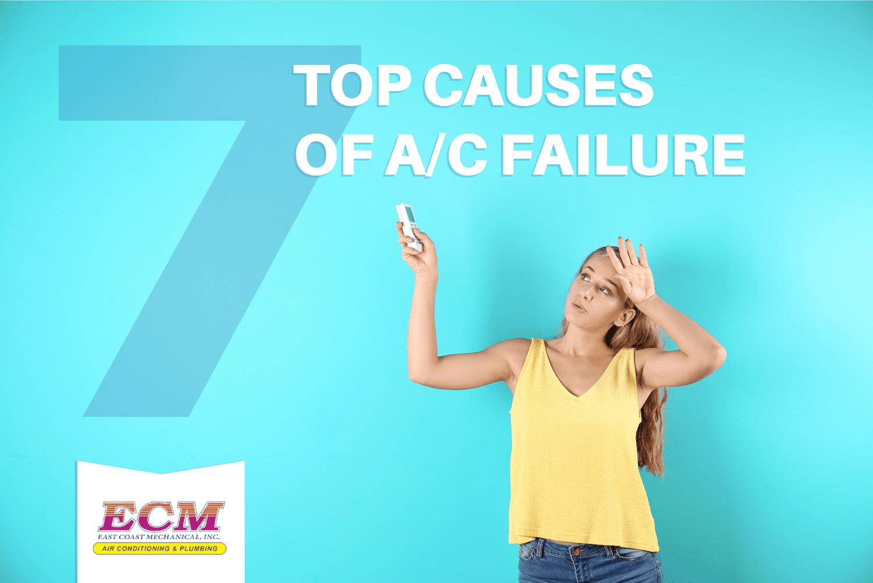 AC unit Failure